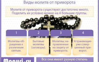 Как снять приворот с любимого молитвами