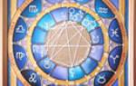 Как правильно составить гороскоп по дате рождения