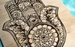 Рука Фатимы — значение талисмана