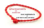 Молитва на красную нить: для активации, для защиты, при снятии амулета, каббалистический оберег.