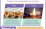 Приворот на сигарете способы и рекомендации