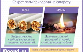 Как снять приворот на сигарете