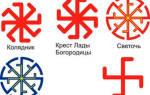 Коловрат и другие славянские символы