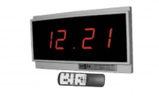 Одинаковые цифры на часах и их значение – Толкование значений одинаковых (повторяющихся) чисел на часах